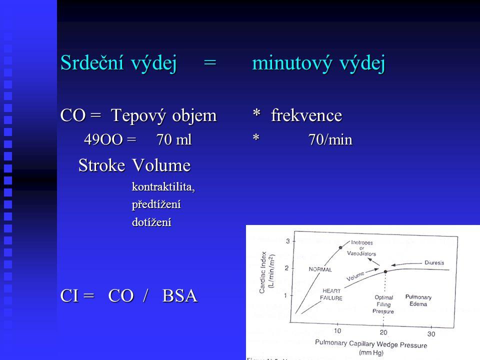 Srdeční výdej=minutový výdej CO = Tepový objem * frekvence 49OO = 70 ml * 70/min Stroke Volume Stroke Volumekontraktilita,předtíženídotížení CI = CO /