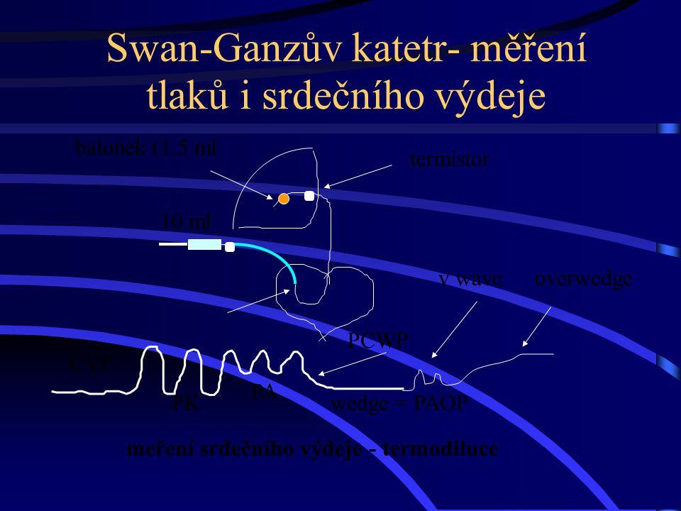 Swan-Ganzův katetr- měření tlaků i srdečního výdeje balonek (1.5 ml termistor 10 ml CVP PK PA wedge = PAOP meření srdečního výdeje - termodiluce PCWP