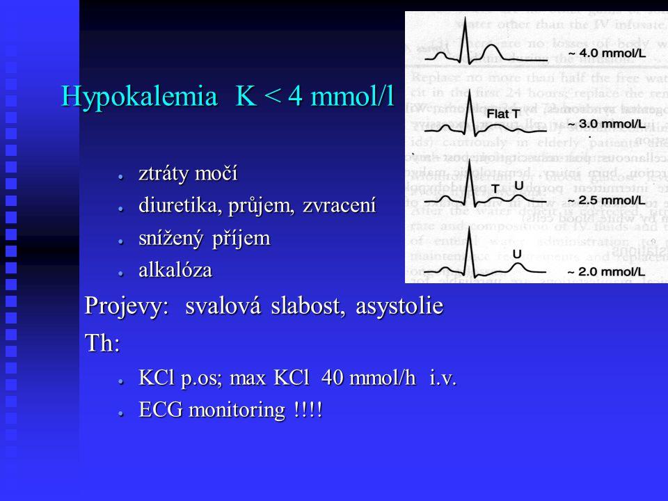 Hypokalemia K < 4 mmol/l ● ztráty močí ● diuretika, průjem, zvracení ● snížený příjem ● alkalóza Projevy: svalová slabost, asystolie Th: ● KCl p.os; max KCl 40 mmol/h i.v.