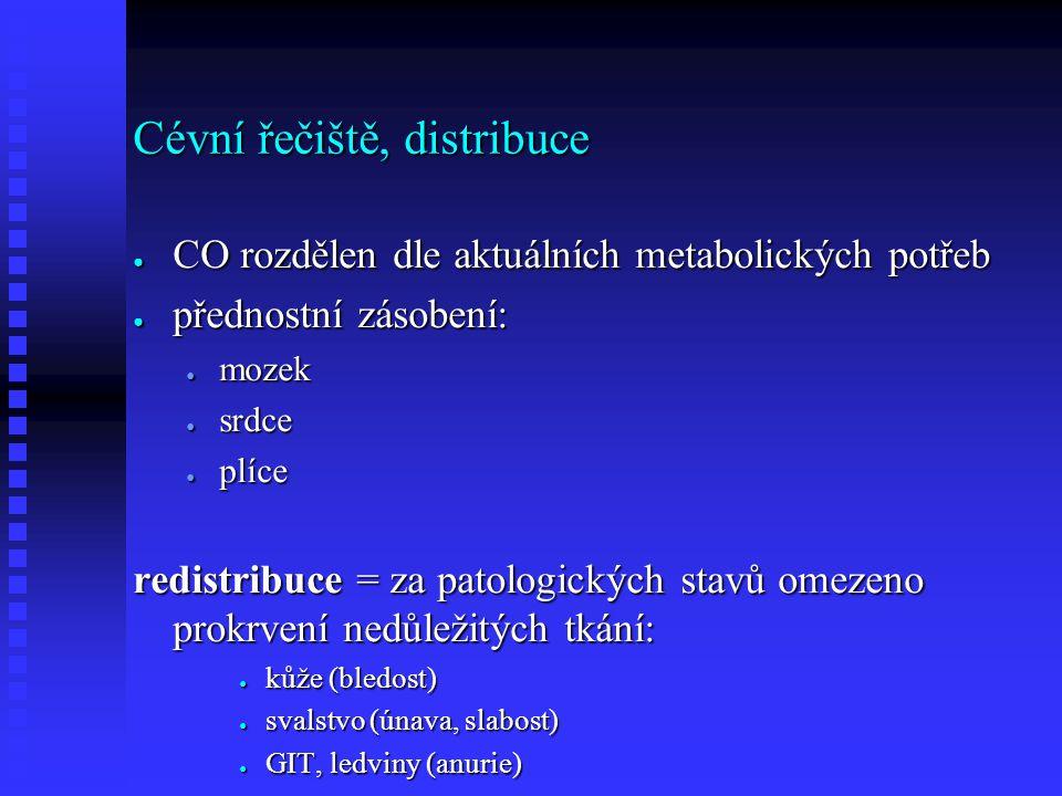 Cévní řečiště, distribuce ● CO rozdělen dle aktuálních metabolických potřeb ● přednostní zásobení: ● mozek ● srdce ● plíce redistribuce = za patologic