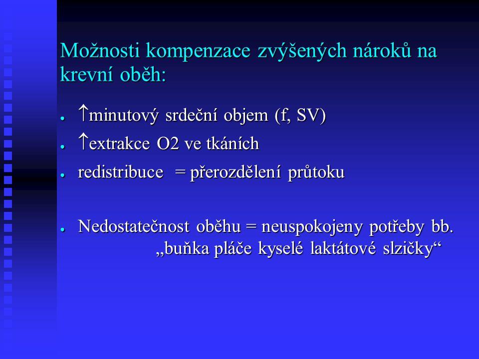 Možnosti kompenzace zvýšených nároků na krevní oběh: ●  minutový srdeční objem (f, SV) ●  extrakce O2 ve tkáních ● redistribuce = přerozdělení průto