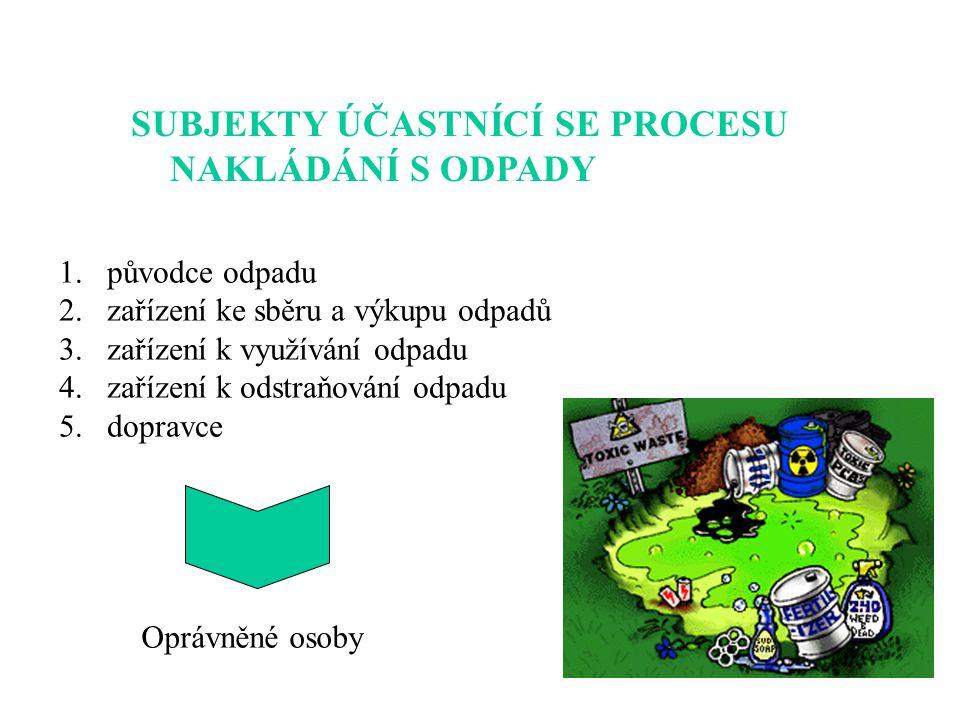 SUBJEKTY ÚČASTNÍCÍ SE PROCESU NAKLÁDÁNÍ S ODPADY 1.původce odpadu 2.zařízení ke sběru a výkupu odpadů 3.zařízení k využívání odpadu 4.zařízení k odstraňování odpadu 5.dopravce Oprávněné osoby