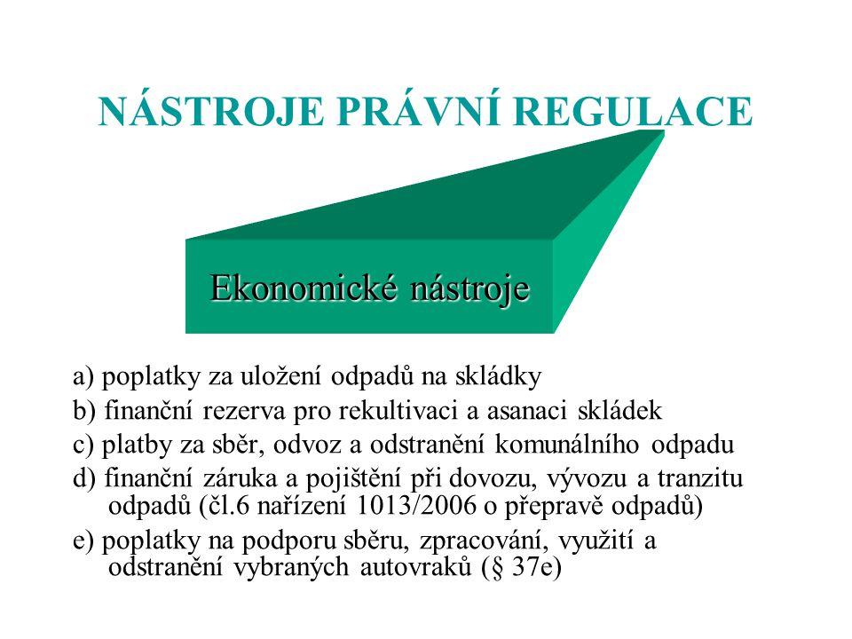 NÁSTROJE PRÁVNÍ REGULACE a) poplatky za uložení odpadů na skládky b) finanční rezerva pro rekultivaci a asanaci skládek c) platby za sběr, odvoz a odstranění komunálního odpadu d) finanční záruka a pojištění při dovozu, vývozu a tranzitu odpadů (čl.6 nařízení 1013/2006 o přepravě odpadů) e) poplatky na podporu sběru, zpracování, využití a odstranění vybraných autovraků (§ 37e) Ekonomické nástroje