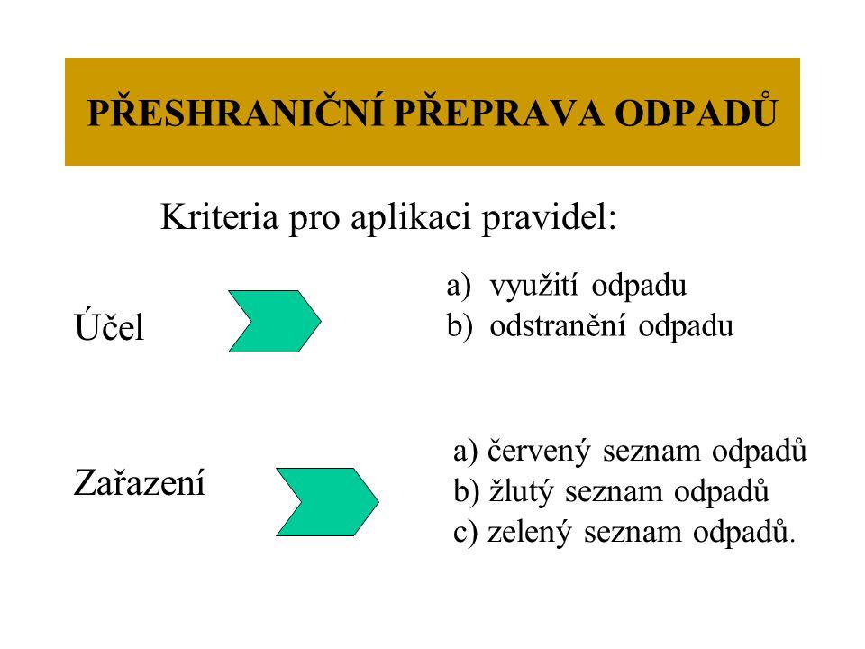 PŘESHRANIČNÍ PŘEPRAVA ODPADŮ Kriteria pro aplikaci pravidel: Účel a)využití odpadu b)odstranění odpadu Zařazení a) červený seznam odpadů b) žlutý seznam odpadů c) zelený seznam odpadů.