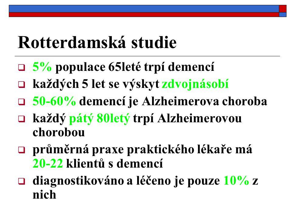 Rotterdamská studie  5% populace 65leté trpí demencí  každých 5 let se výskyt zdvojnásobí  50-60% demencí je Alzheimerova choroba  každý pátý 80letý trpí Alzheimerovou chorobou  průměrná praxe praktického lékaře má 20-22 klientů s demencí  diagnostikováno a léčeno je pouze 10% z nich