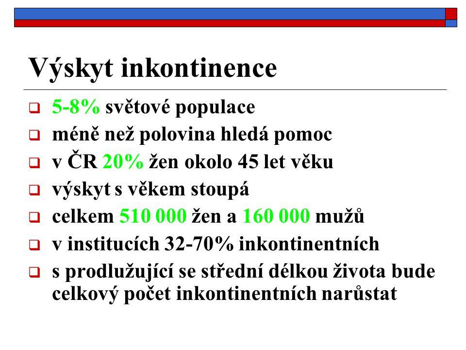 Výskyt inkontinence  5-8% světové populace  méně než polovina hledá pomoc  v ČR 20% žen okolo 45 let věku  výskyt s věkem stoupá  celkem 510 000 žen a 160 000 mužů  v institucích 32-70% inkontinentních  s prodlužující se střední délkou života bude celkový počet inkontinentních narůstat