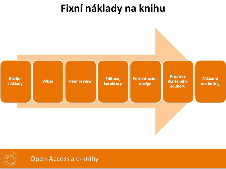 Fixní náklady na knihu Open Access a e-knihy Režijní náklady VýběrPeer review Editace, korektury Formátování, design Příprava digitálního souboru Základní marketing