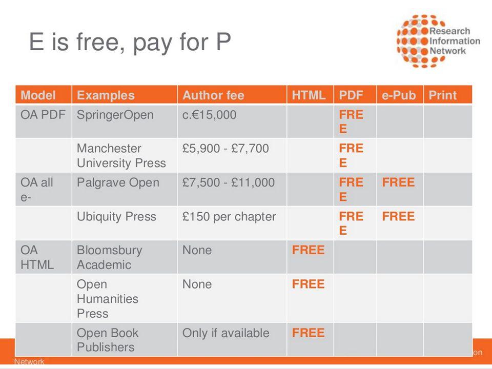 Open Access a e-knihy