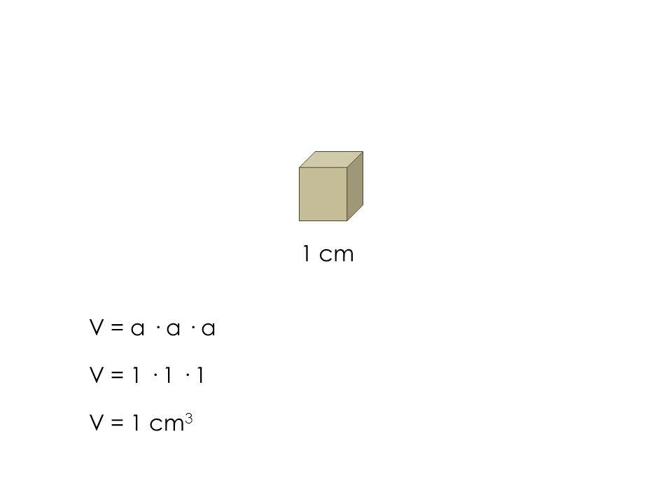 1 cm V = a · a · a V = 1 · 1 · 1 V = 1 cm 3