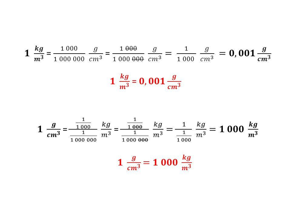 Cukr1 610=1,61 Měď8 900=8,9 Parafín870=0,87 Mléko1 035=1,035 Sklo2 500=2,5 Benzín700=0,7 Rtuť13 600=13,6 Led900=0,9