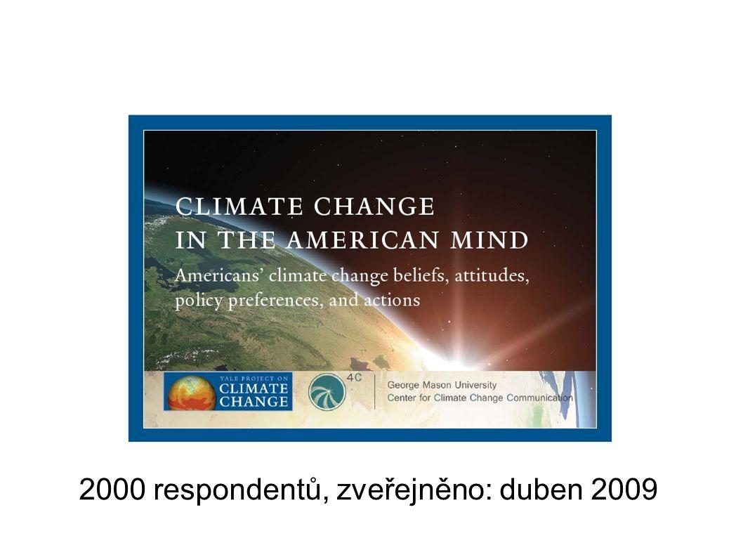 2000 respondentů, zveřejněno: duben 2009