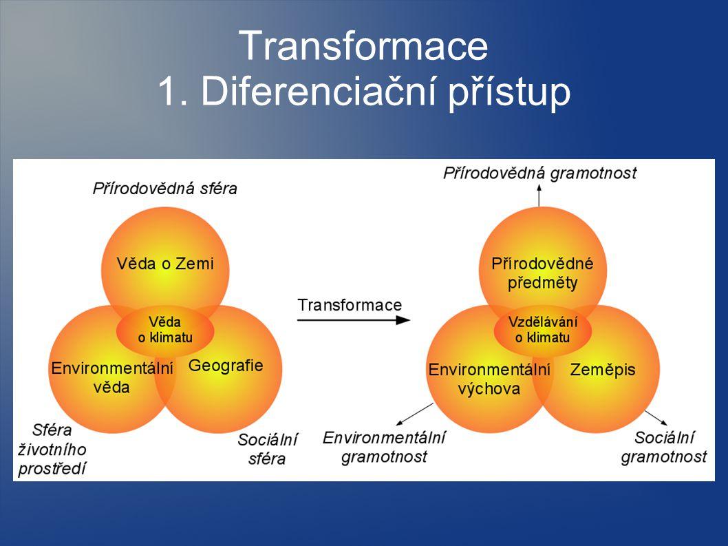 Transformace 1. Diferenciační přístup