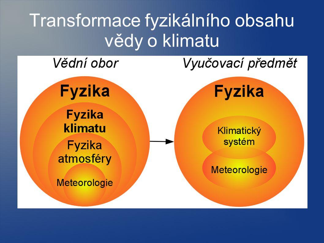 Transformace fyzikálního obsahu vědy o klimatu
