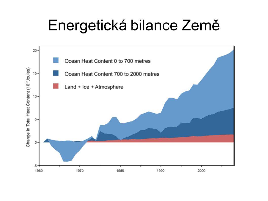 Integrace ochrany obyvatelstva před přírodními katastrofami (DRR) a adaptace na klimatické změny (CCA) DRR – Disaster Risk Reduction CCA – Climate Change Adaptation