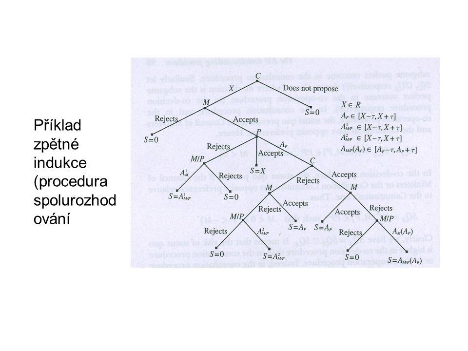 Příklad zpětné indukce (procedura spolurozhod ování