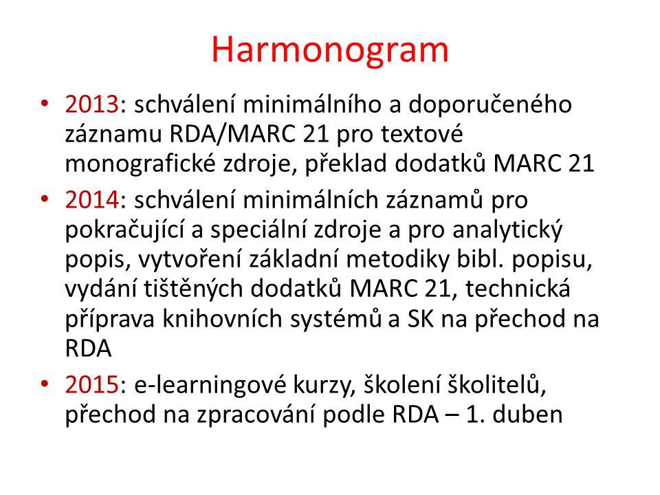 Harmonogram 2013: schválení minimálního a doporučeného záznamu RDA/MARC 21 pro textové monografické zdroje, překlad dodatků MARC 21 2014: schválení minimálních záznamů pro pokračující a speciální zdroje a pro analytický popis, vytvoření základní metodiky bibl.