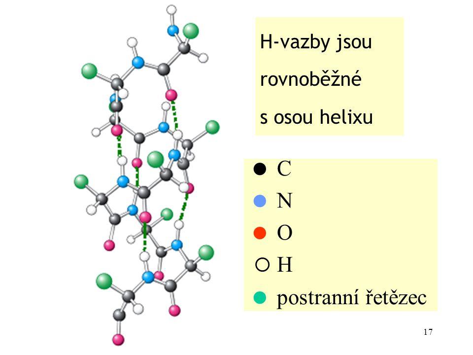 17 H-vazby jsou rovnoběžné s osou helixu  C  N  O  H  postranní řetězec