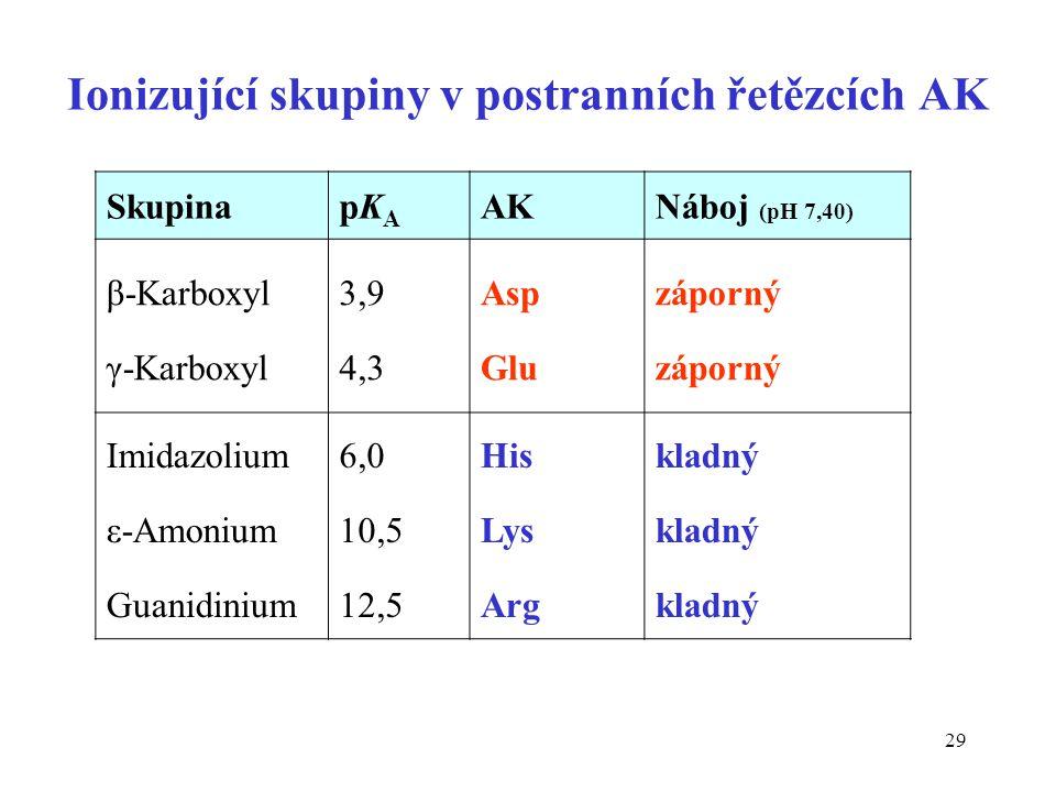 29 Ionizující skupiny v postranních řetězcích AK SkupinapKApKA AKNáboj (pH 7,40) β-Karboxyl γ-Karboxyl 3,9 4,3 Asp Glu záporný Imidazolium ε-Amonium G