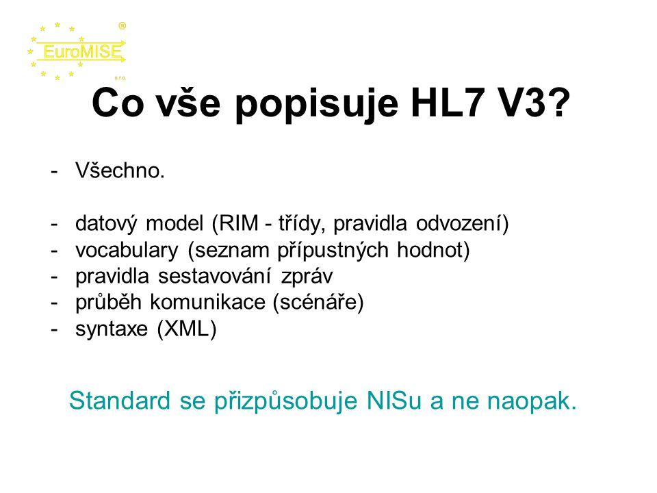 Co vše popisuje HL7 V3. -Všechno.