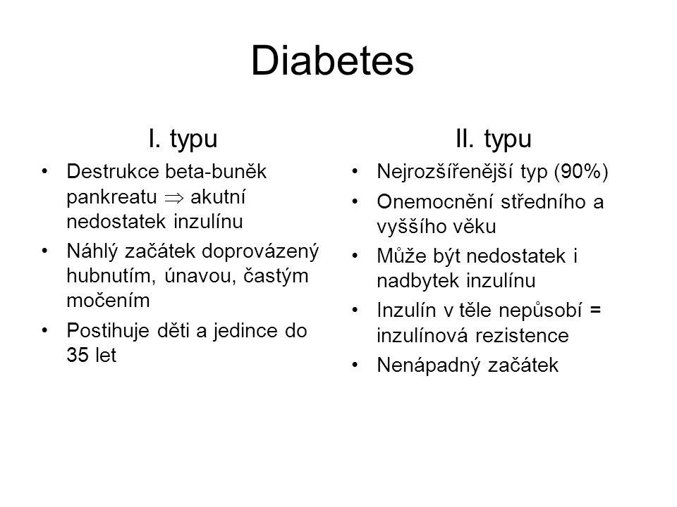 Diabetes I.