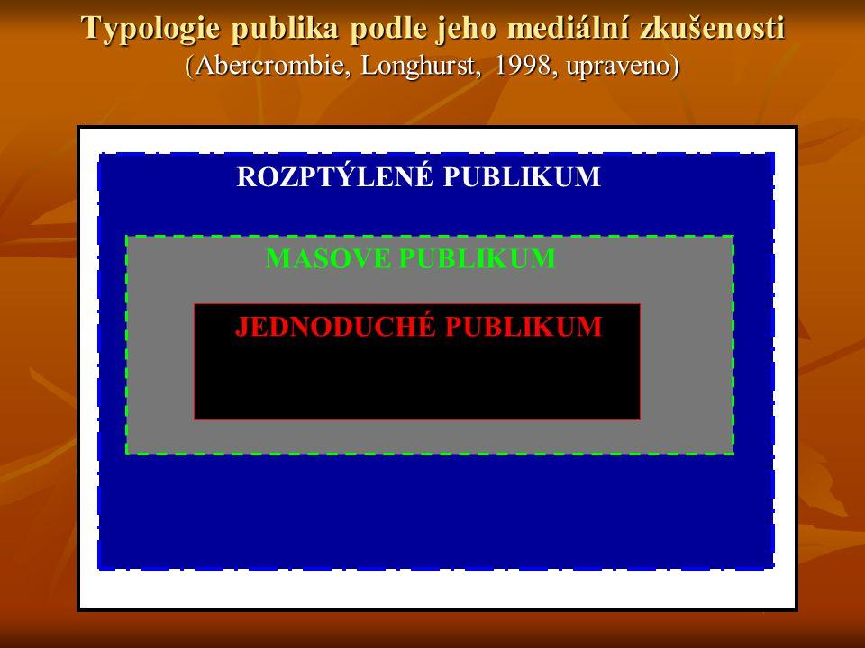 Typologie publika podle jeho mediální zkušenosti (Abercrombie, Longhurst, 1998, upraveno) PERFORMATIVNÍ SPOLEČNOST ROZPTÝLENÉ PUBLIKUM MASOVE PUBLIKUM JEDNODUCHÉ PUBLIKUM