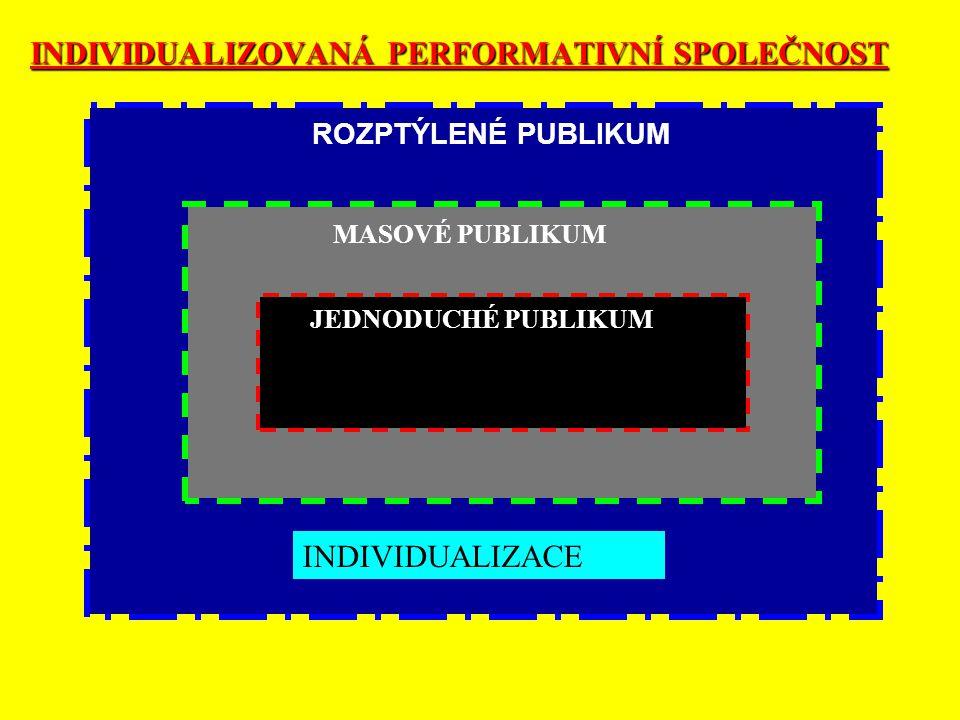 ROZPTÝLENÉ PUBLIKUM MASOVÉ PUBLIKUM JEDNODUCHÉ PUBLIKUM INDIVIDUALIZOVANÁ PERFORMATIVNÍ SPOLEČNOST INDIVIDUALIZACE