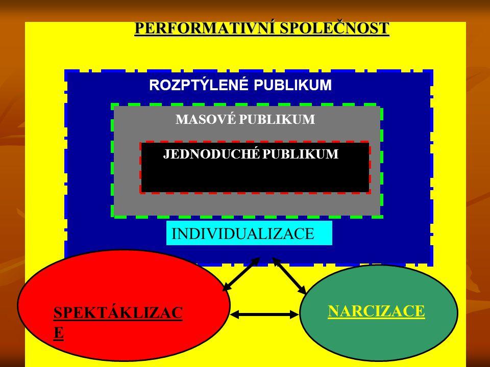 ROZPTÝLENÉ PUBLIKUM MASOVÉ PUBLIKUM JEDNODUCHÉ PUBLIKUM PERFORMATIVNÍ SPOLEČNOST INDIVIDUALIZACE SPEKTÁKLIZAC E NARCIZACE
