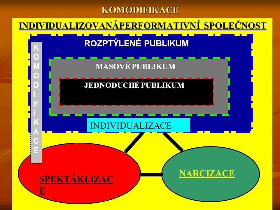 KOMODIFIKACE ROZPTÝLENÉ PUBLIKUM MASOVÉ PUBLIKUM JEDNODUCHÉ PUBLIKUM INDIVIDUALIZOVANÁPERFORMATIVNÍ SPOLEČNOST SPEKTÁKLIZAC E NARCIZACE KOMODIFIKACEKOMODIFIKACE INDIVIDUALIZACE