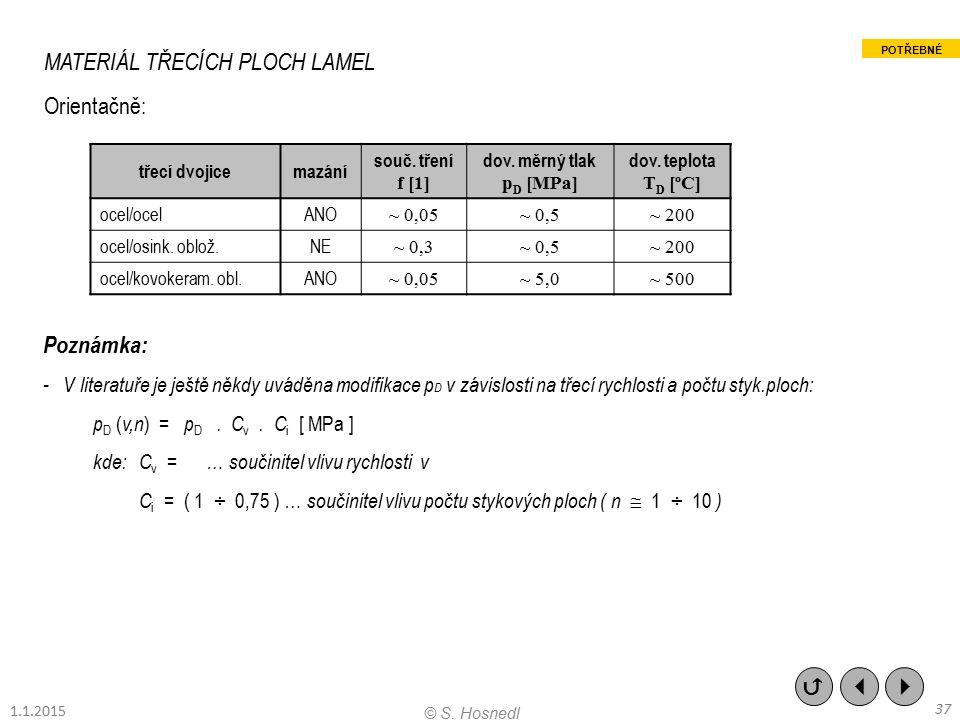 MATERIÁL TŘECÍCH PLOCH LAMEL Orientačně: třecí dvojicemazání souč. tření f [1] dov. měrný tlak p D [MPa] dov. teplota T D [ºC] ocel/ocelANO ~ 0,05~ 0,