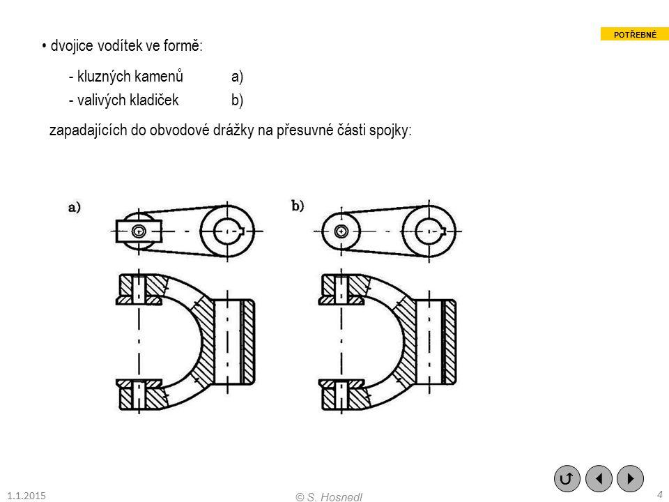 dvojice vodítek ve formě: - kluzných kamenůa) - valivých kladičekb) zapadajících do obvodové drážky na přesuvné části spojky:    4 © S. Hosnedl 1.1