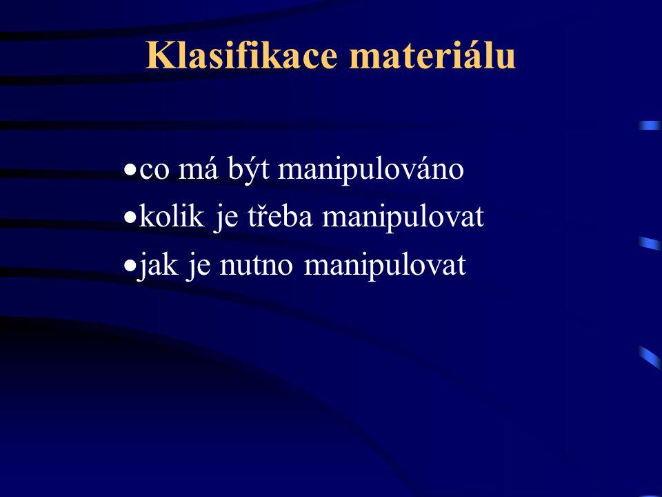 Klasifikace materiálu  co má být manipulováno  kolik je třeba manipulovat  jak je nutno manipulovat