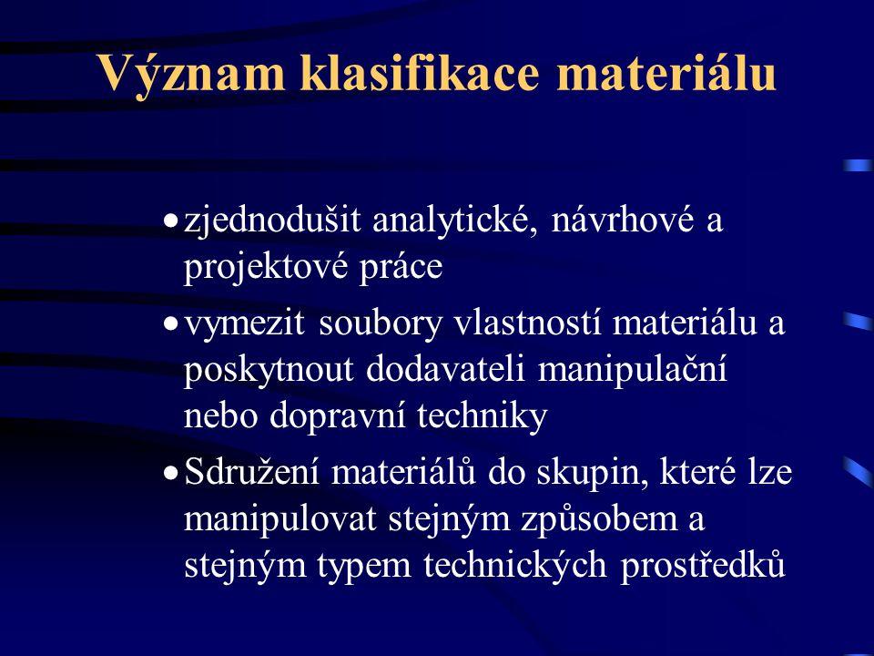 Význam klasifikace materiálu  zjednodušit analytické, návrhové a projektové práce  vymezit soubory vlastností materiálu a poskytnout dodavateli mani