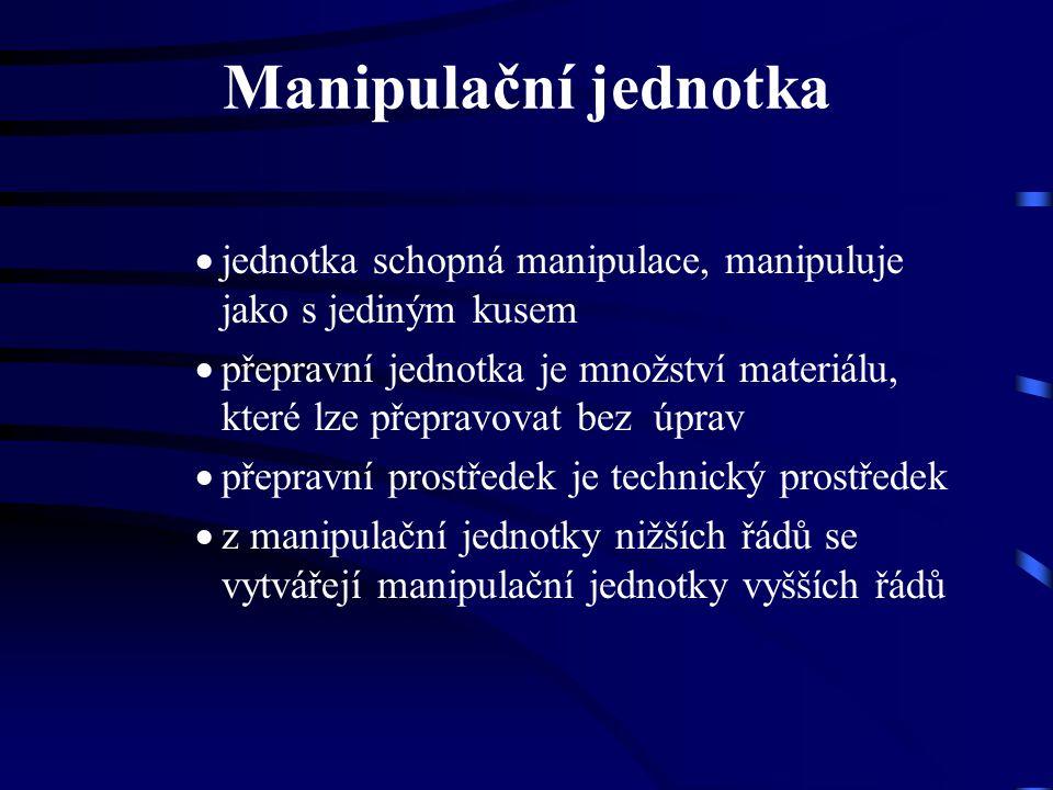 Manipulační jednotka  jednotka schopná manipulace, manipuluje jako s jediným kusem  přepravní jednotka je množství materiálu, které lze přepravovat