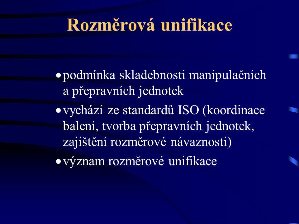Rozměrová unifikace  podmínka skladebnosti manipulačních a přepravních jednotek  vychází ze standardů ISO (koordinace balení, tvorba přepravních jed