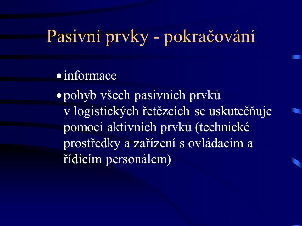 Pasivní prvky - pokračování  informace  pohyb všech pasivních prvků v logistických řetězcích se uskutečňuje pomocí aktivních prvků (technické prostř