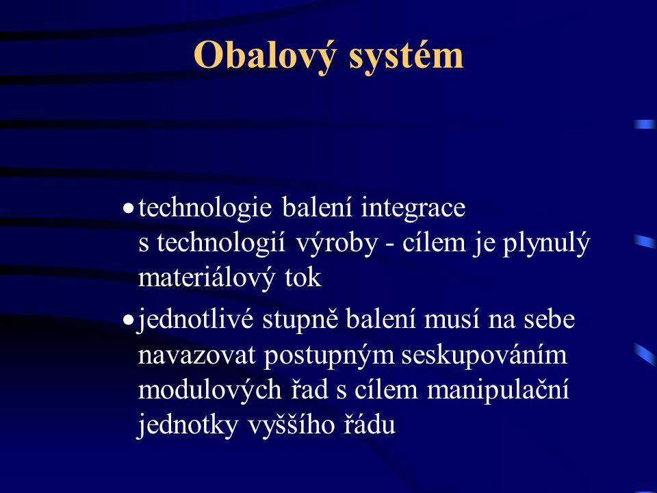Obalový systém  technologie balení integrace s technologií výroby - cílem je plynulý materiálový tok  jednotlivé stupně balení musí na sebe navazova