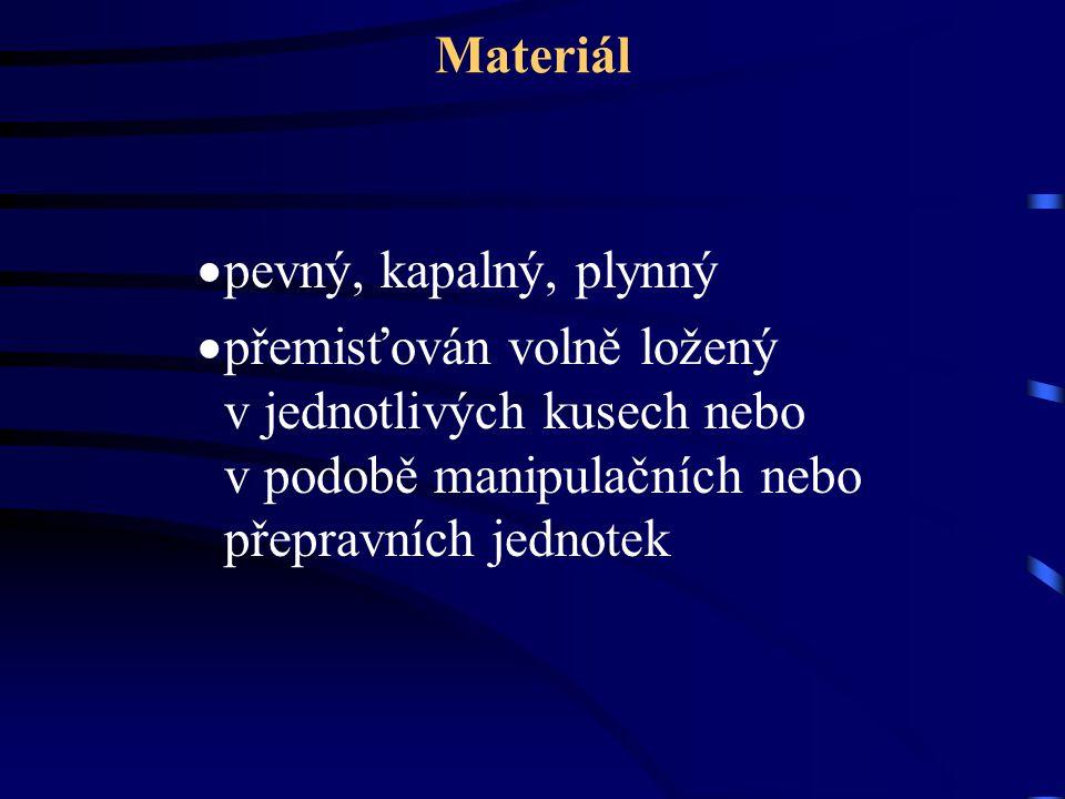 Materiál  pevný, kapalný, plynný  přemisťován volně ložený v jednotlivých kusech nebo v podobě manipulačních nebo přepravních jednotek