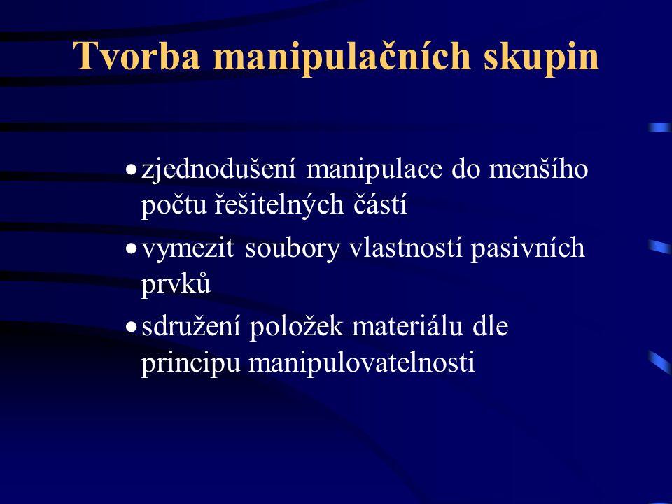 Tvorba manipulačních skupin  zjednodušení manipulace do menšího počtu řešitelných částí  vymezit soubory vlastností pasivních prvků  sdružení polož
