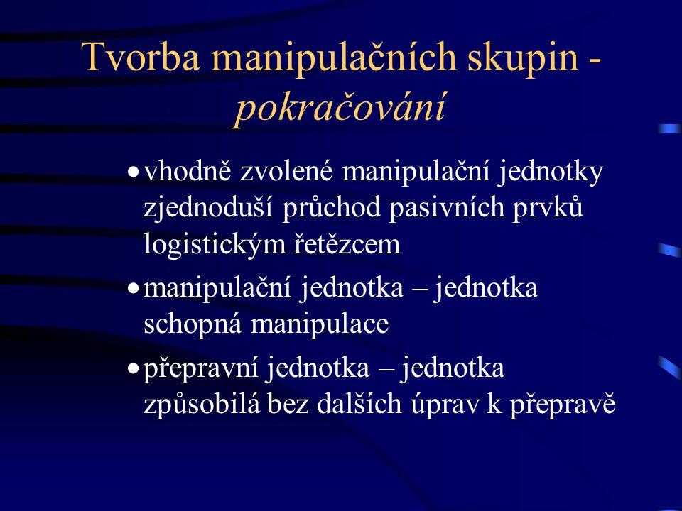 Tvorba manipulačních skupin - pokračování  vhodně zvolené manipulační jednotky zjednoduší průchod pasivních prvků logistickým řetězcem  manipulační