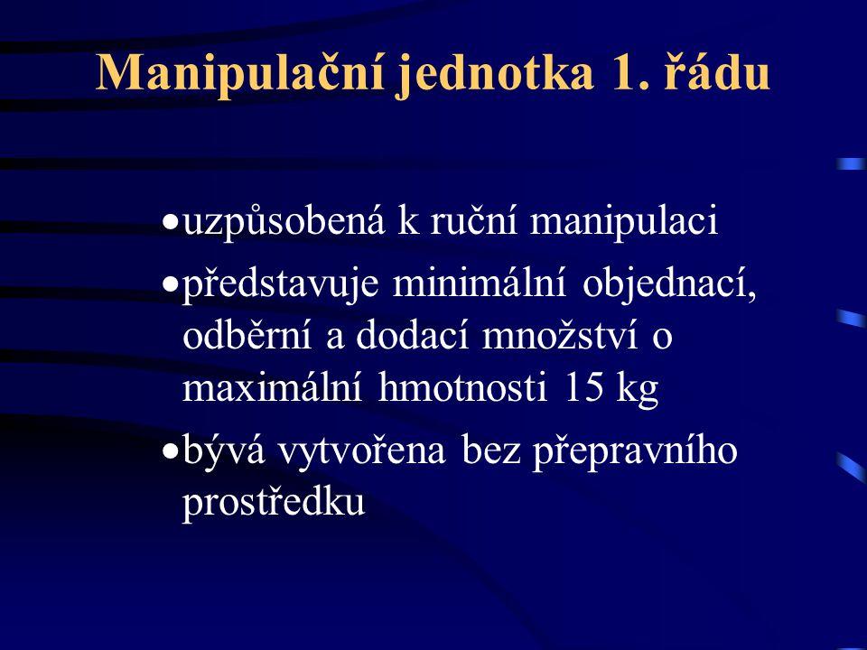 Manipulační jednotka 1. řádu  uzpůsobená k ruční manipulaci  představuje minimální objednací, odběrní a dodací množství o maximální hmotnosti 15 kg