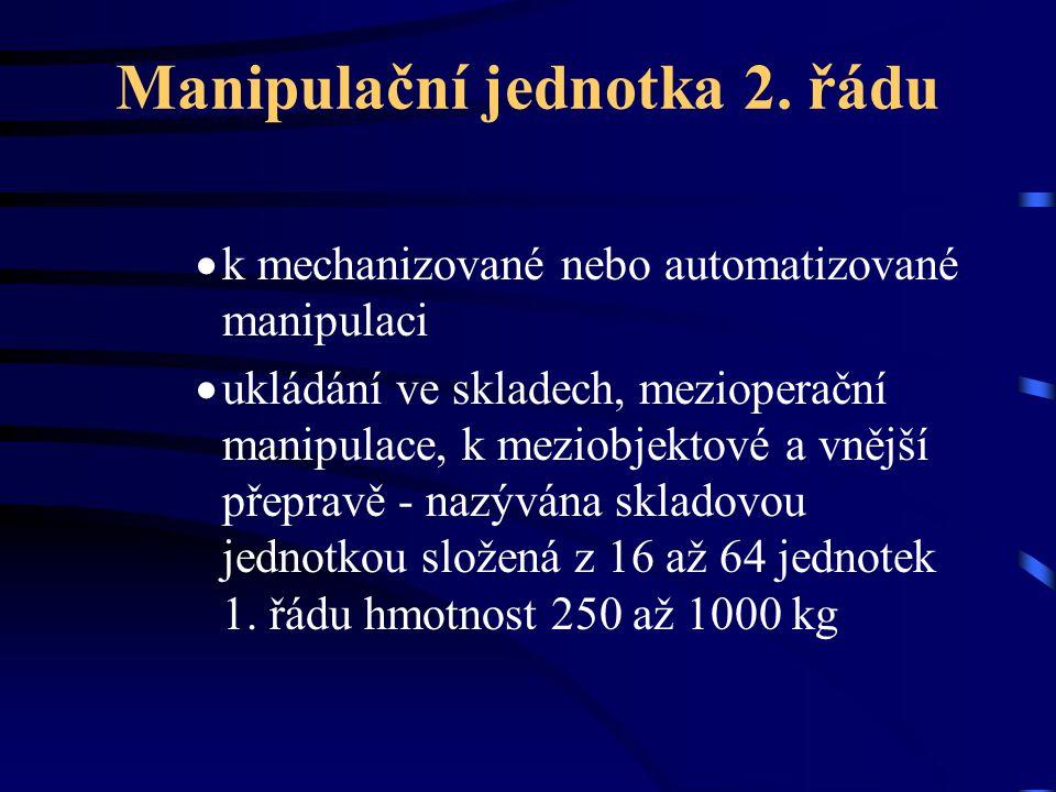 Manipulační jednotka 2. řádu  k mechanizované nebo automatizované manipulaci  ukládání ve skladech, mezioperační manipulace, k meziobjektové a vnějš