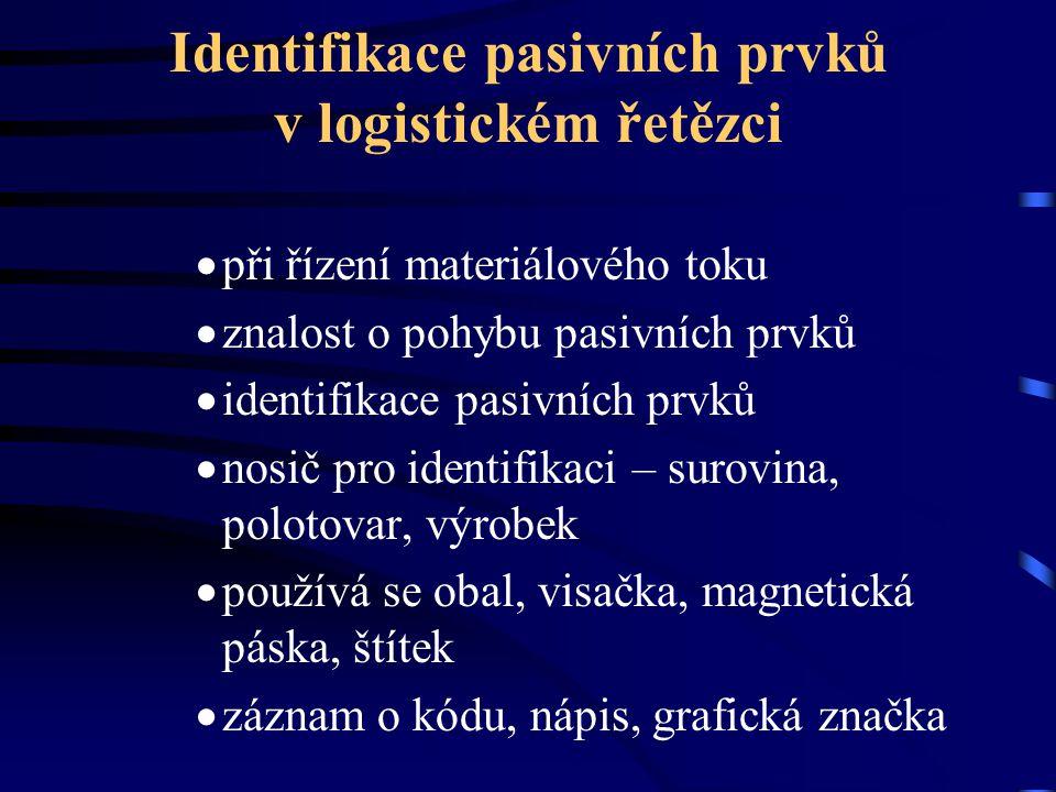 Identifikace pasivních prvků v logistickém řetězci  při řízení materiálového toku  znalost o pohybu pasivních prvků  identifikace pasivních prvků 