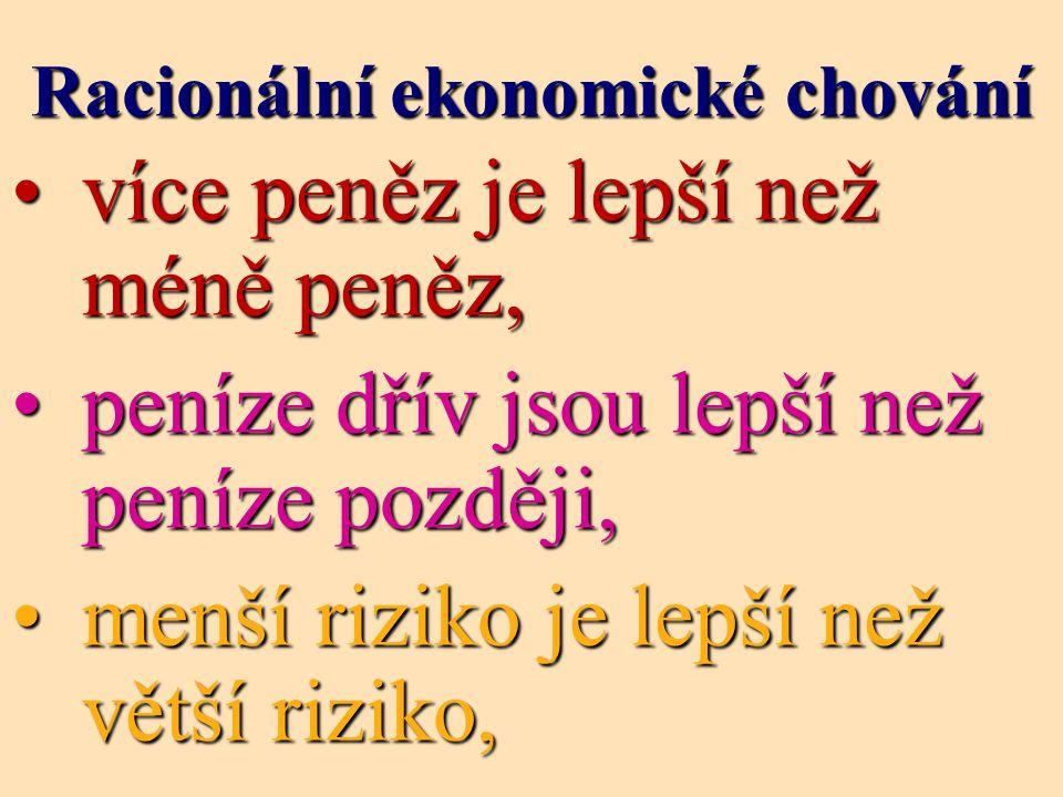 Racionální ekonomické chování více peněz je lepší než méně peněz,více peněz je lepší než méně peněz, peníze dřív jsou lepší než peníze později,peníze