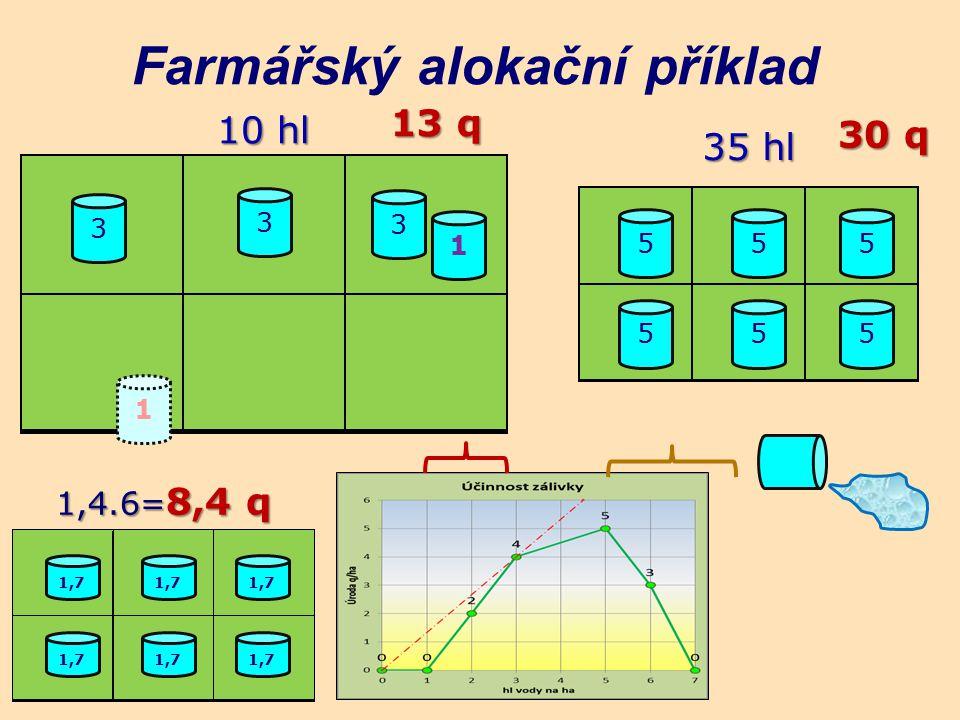 555555333 35 hl 10 hl 1 30 q 13 q 1,4.6= 8,4 q 1,7 1