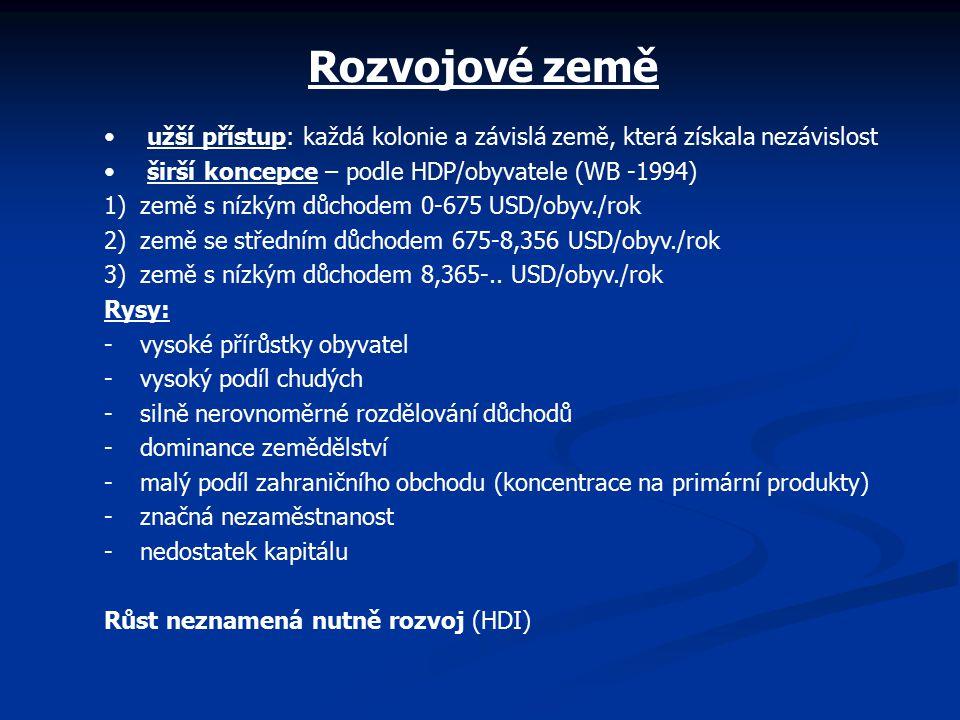 Politický vývoj RZ kolonie a polokolonie specifické vazby na mateřské země do 1.