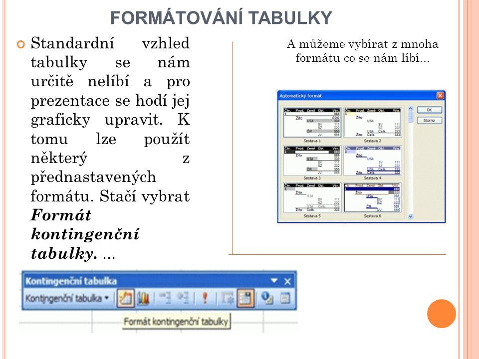FORMÁTOVÁNÍ TABULKY Standardní vzhled tabulky se nám určitě nelíbí a pro prezentace se hodí jej graficky upravit. K tomu lze použít některý z přednast