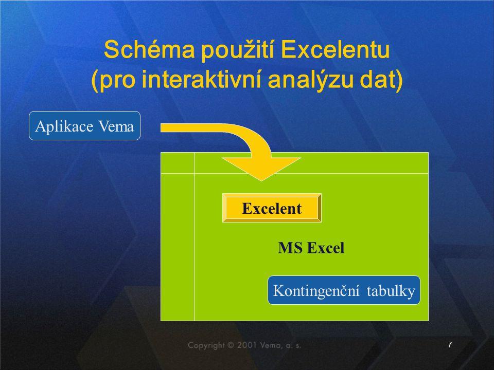 7 Schéma použití Excelentu (pro interaktivní analýzu dat) Aplikace Vema MS Excel Excelent Kontingenční tabulky