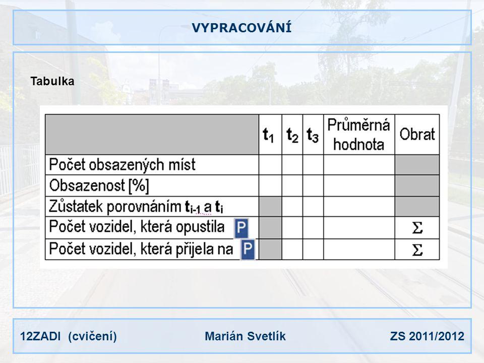 12ZADI (cvičení) Marián Svetlík ZS 2011/2012 VYPRACOVÁNÍ Technická zpráva mapka místa průzkumu se zvýrazněným parkovištěm kapacita parkoviště obsazenost [%] v jednotlivých okamžicích měření (t1, t2, t3) průměrná obsazenost průměrný počet vozidel zůstávajících na parkovišti počet a typ vyhrazených stání (vč.