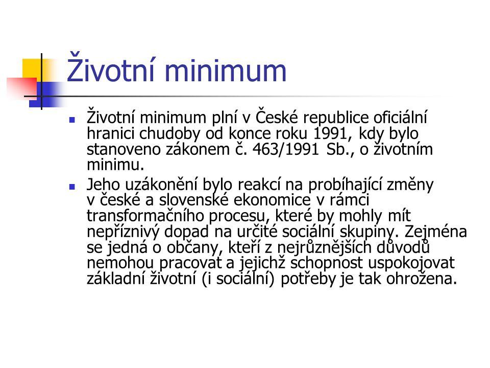 Životní minimum Životní minimum plní v České republice oficiální hranici chudoby od konce roku 1991, kdy bylo stanoveno zákonem č. 463/1991 Sb., o živ