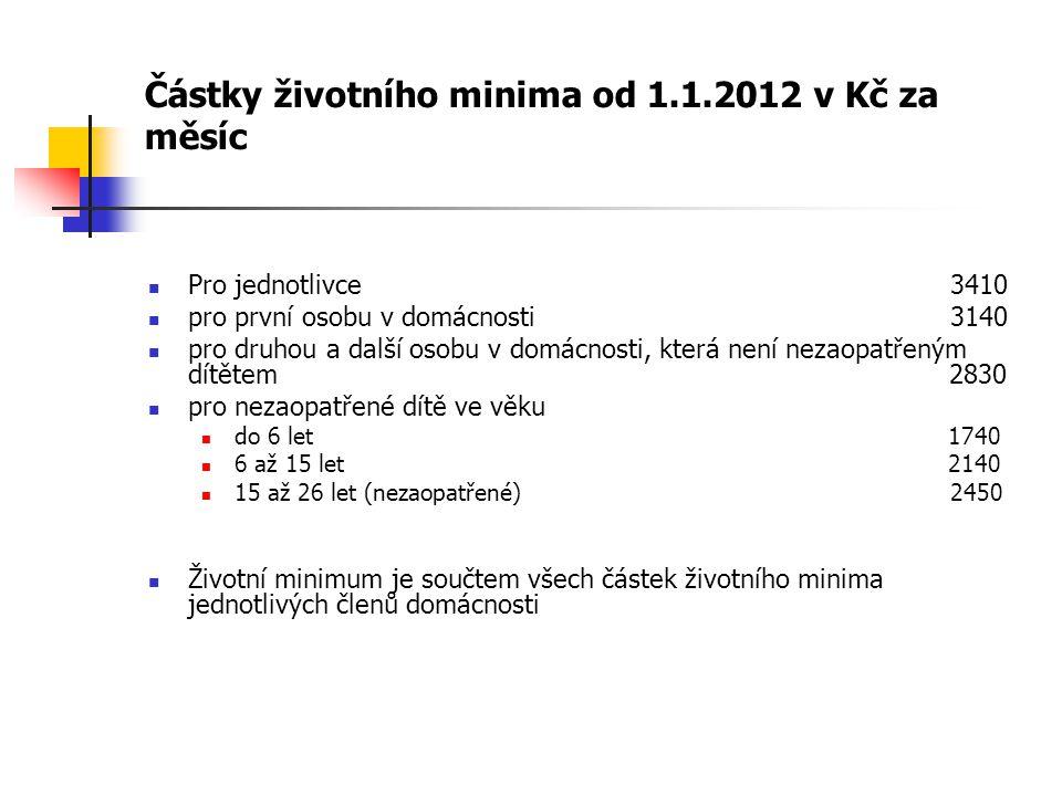 Částky životního minima od 1.1.2012 v Kč za měsíc Pro jednotlivce 3410 pro první osobu v domácnosti 3140 pro druhou a další osobu v domácnosti, která